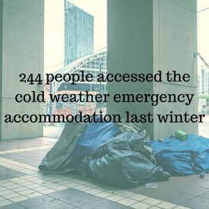 Winter accommodation stats