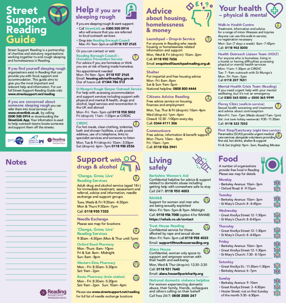 StreetSupport Guide front